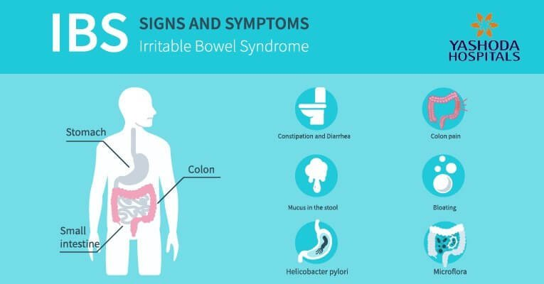 Irritable Bowel Syndrome Ibs Symptoms Causes Diagnosis Prevention And Treatment